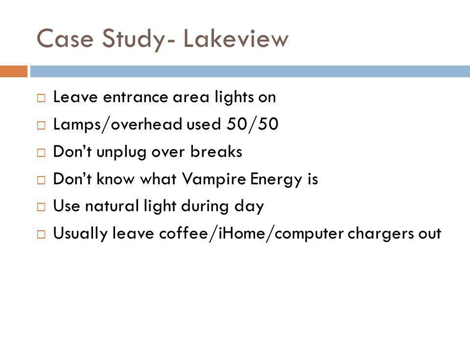 Case Study- Lakeview Leave entrance area lights on Lamps/overhead used 50/50 Dont unplug over breaks Dont know what Vampire Energy is Use natural ligh