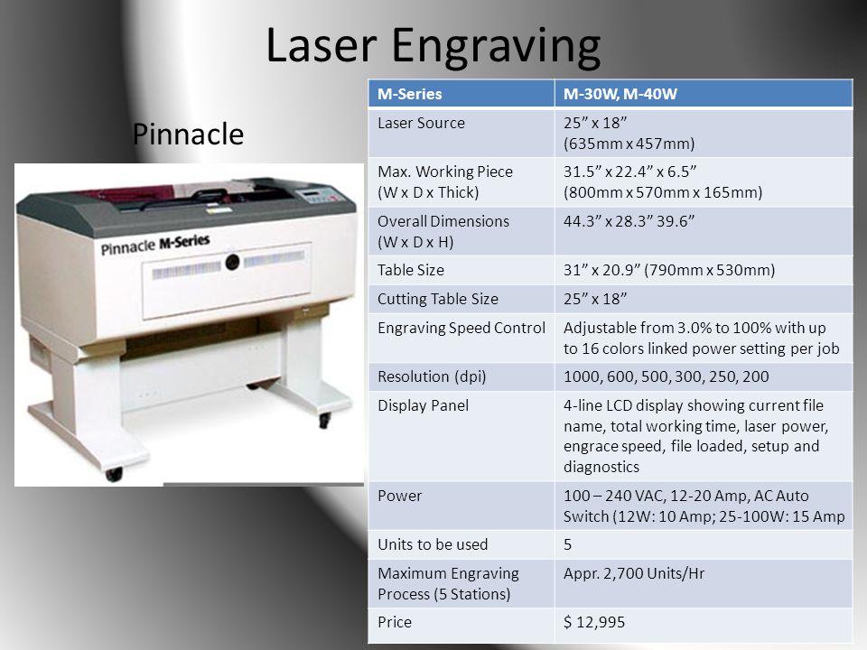 Laser Engraving M-SeriesM-30W, M-40W Laser Source25 x 18 (635mm x 457mm) Max. Working Piece (W x D x Thick) 31.5 x 22.4 x 6.5 (800mm x 570mm x 165mm)