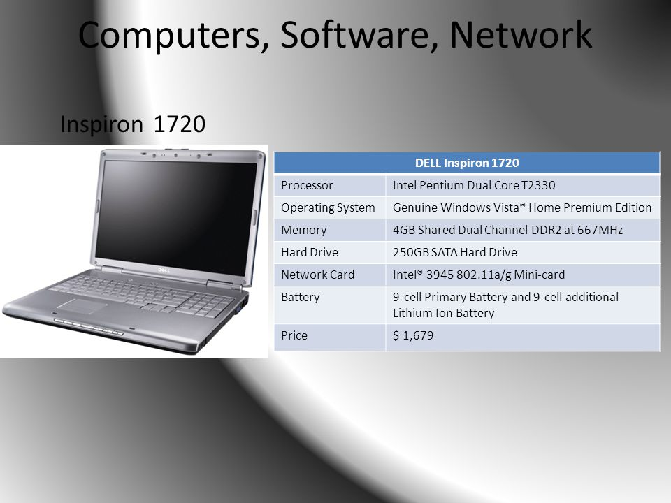 Computers, Software, Network DELL Inspiron 1720 ProcessorIntel Pentium Dual Core T2330 Operating SystemGenuine Windows Vista® Home Premium Edition Memory4GB Shared Dual Channel DDR2 at 667MHz Hard Drive250GB SATA Hard Drive Network CardIntel® 3945 802.11a/g Mini-card Battery9-cell Primary Battery and 9-cell additional Lithium Ion Battery Price$ 1,679 Inspiron 1720