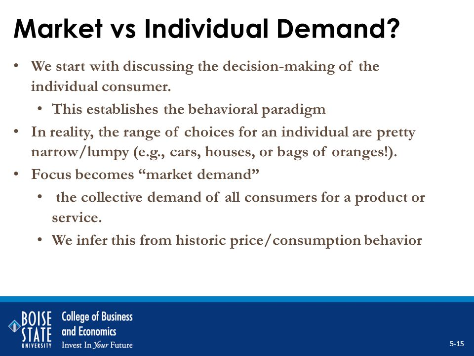 Market vs Individual Demand? We start with discussing the decision-making of the individual consumer. This establishes the behavioral paradigm In real