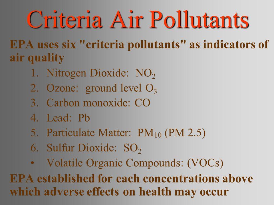 Criteria Air Pollutants EPA uses six criteria pollutants as indicators of air quality 1.