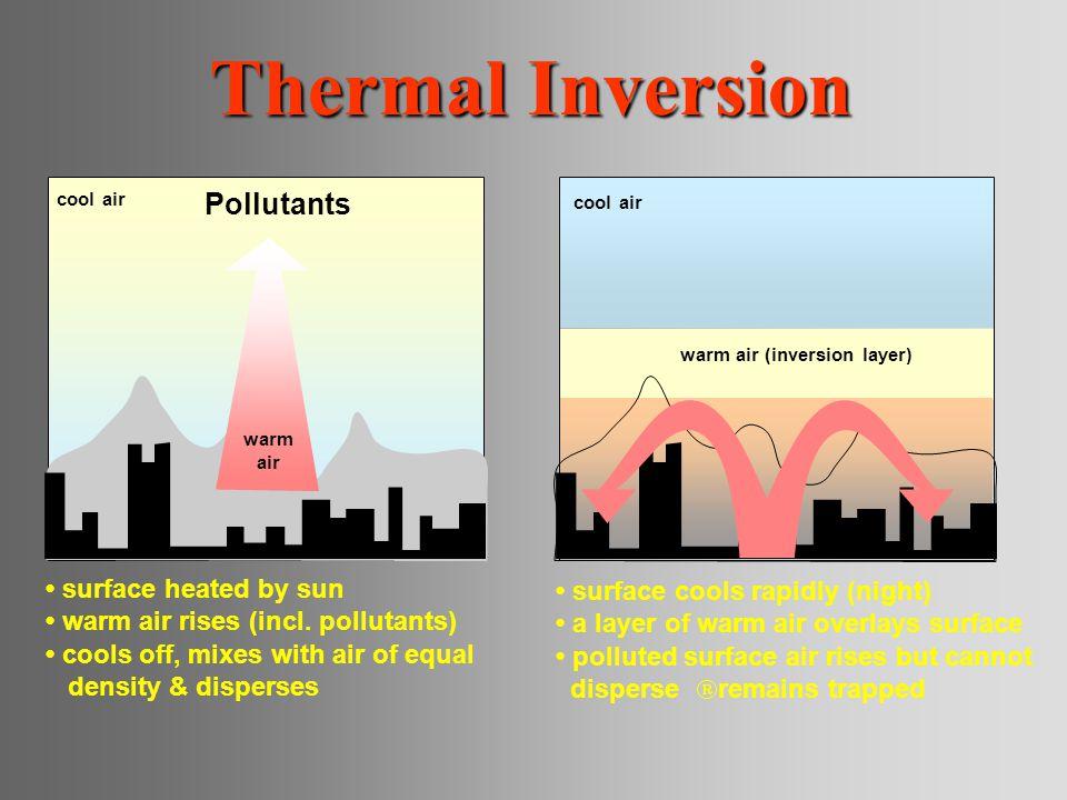 Pollutants warm air cool air surface heated by sun warm air rises (incl.