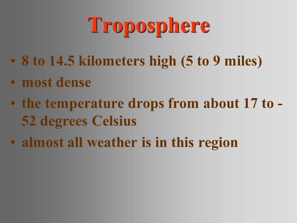 Troposphere 8 to 14.5 kilometers high (5 to 9 miles) most dense the temperature drops from about 17 to - 52 degrees Celsius almost all weather is in this region