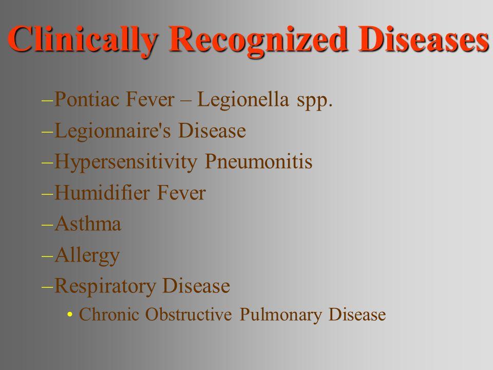 Clinically Recognized Diseases –Pontiac Fever – Legionella spp. –Legionnaire's Disease –Hypersensitivity Pneumonitis –Humidifier Fever –Asthma –Allerg