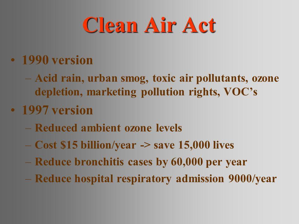 Clean Air Act 1990 version –Acid rain, urban smog, toxic air pollutants, ozone depletion, marketing pollution rights, VOCs 1997 version –Reduced ambie