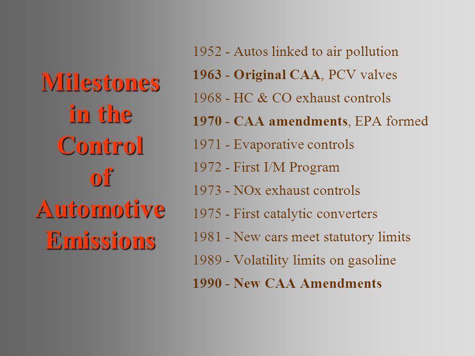 Milestones in the Control of Automotive Emissions 1952 - Autos linked to air pollution 1963 - Original CAA, PCV valves 1968 - HC & CO exhaust controls 1970 - CAA amendments, EPA formed 1971 - Evaporative controls 1972 - First I/M Program 1973 - NOx exhaust controls 1975 - First catalytic converters 1981 - New cars meet statutory limits 1989 - Volatility limits on gasoline 1990 - New CAA Amendments