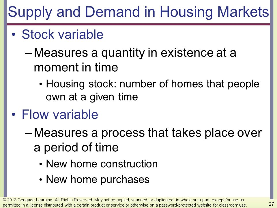 Supply and Demand in Housing Markets Stock variable –Measures a quantity in existence at a moment in time Housing stock: number of homes that people o