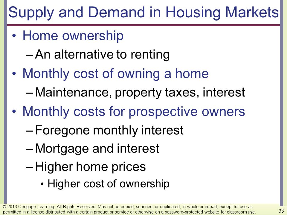 Supply and Demand in Housing Markets Home ownership –An alternative to renting Monthly cost of owning a home –Maintenance, property taxes, interest Mo