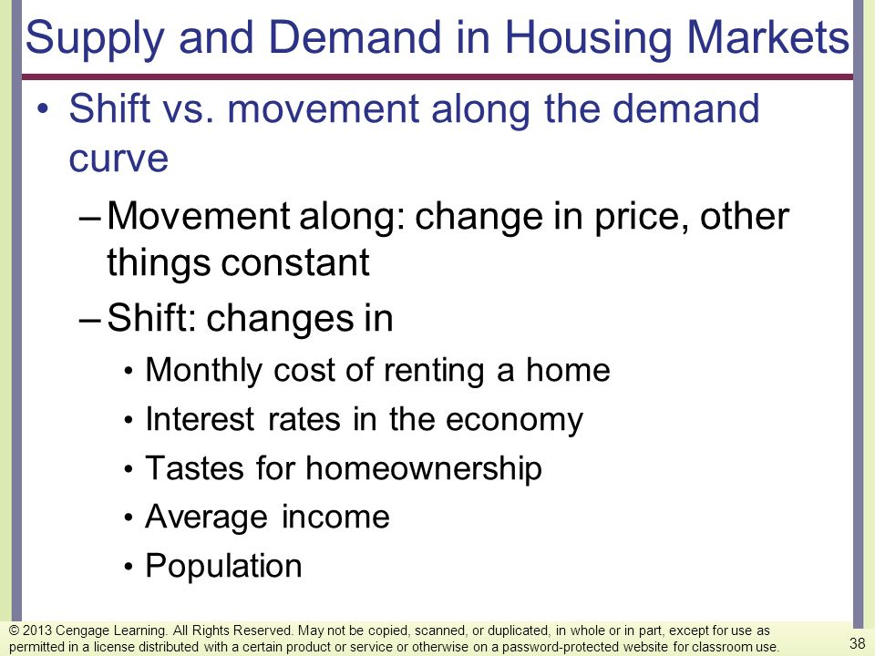 Supply and Demand in Housing Markets Shift vs. movement along the demand curve –Movement along: change in price, other things constant –Shift: changes