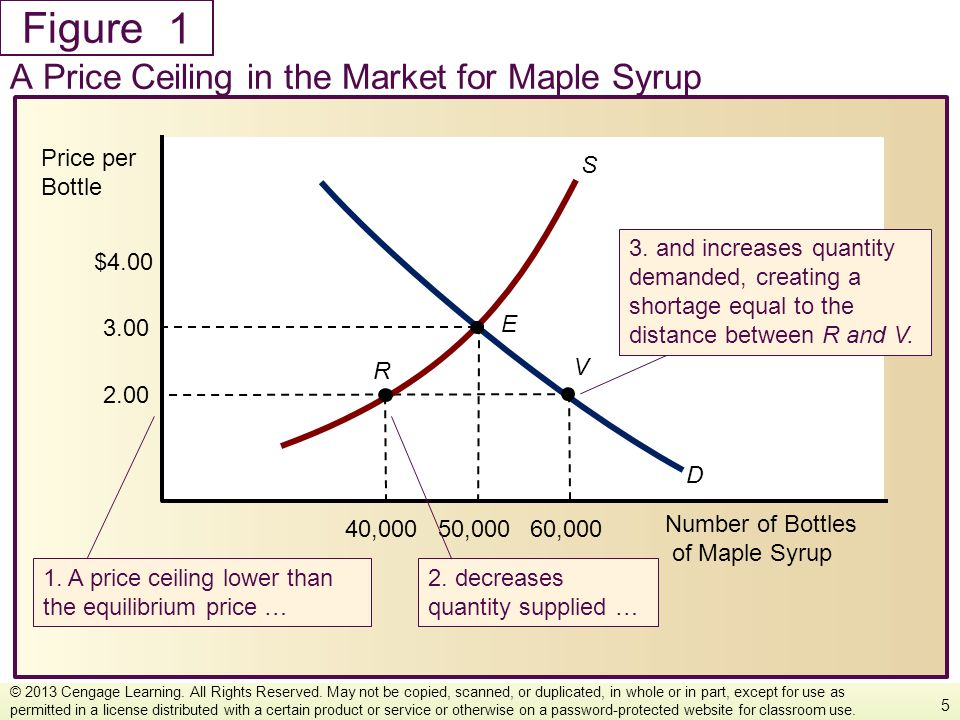 Manipulating the Market: Subsidies Subsidy to sellers –Shifts the supply curve downward by the amount of the subsidy –Benefits both sides of a market Buyers pay less Sellers receive more for each unit sold Distribution of benefits from a subsidy –Are the same, regardless of whether the subsidy is paid to buyers or sellers 26 © 2013 Cengage Learning.