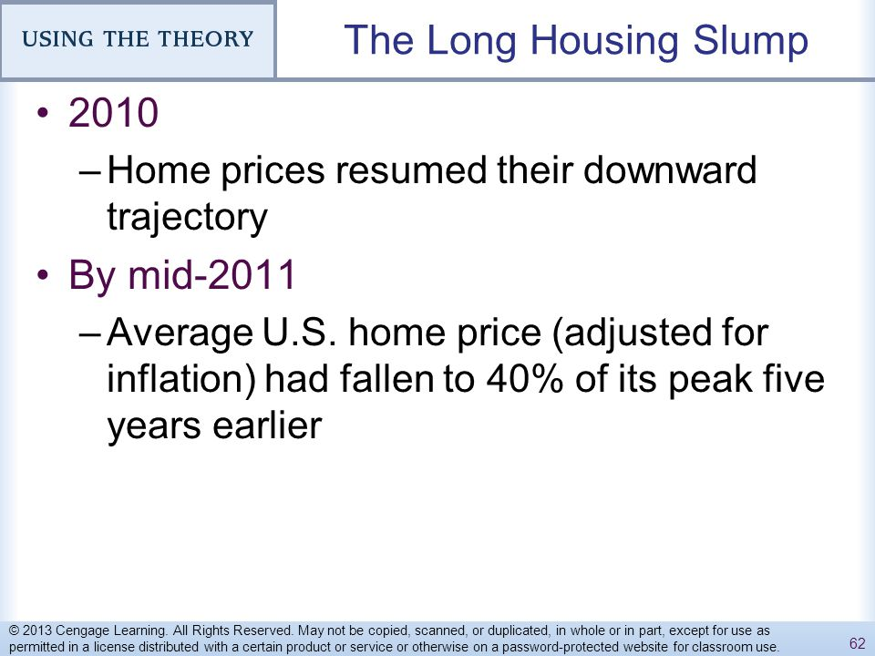 The Long Housing Slump 2010 –Home prices resumed their downward trajectory By mid-2011 –Average U.S. home price (adjusted for inflation) had fallen to