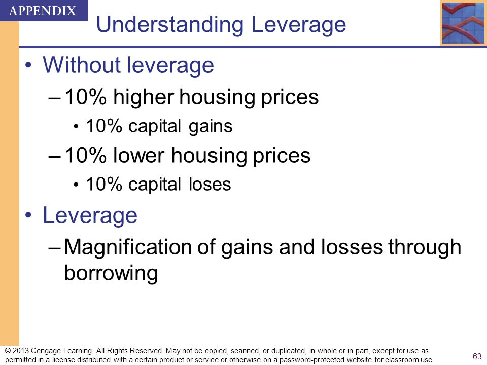 Understanding Leverage Without leverage –10% higher housing prices 10% capital gains –10% lower housing prices 10% capital loses Leverage –Magnificati