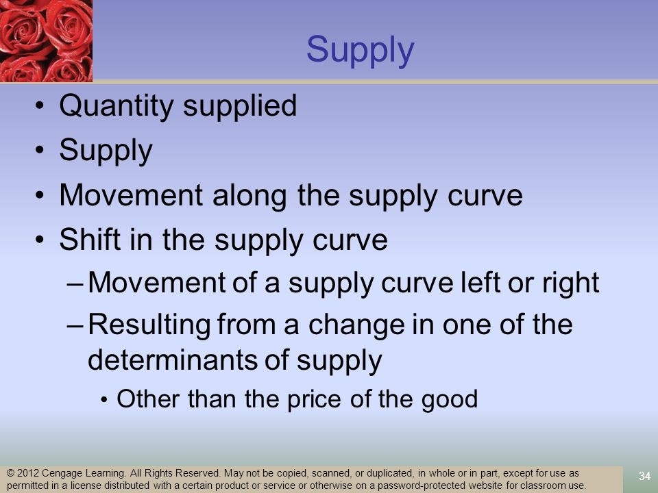 34 Supply Quantity supplied Supply Movement along the supply curve Shift in the supply curve –Movement of a supply curve left or right –Resulting from a change in one of the determinants of supply Other than the price of the good © 2012 Cengage Learning.
