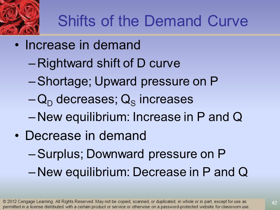 42 Shifts of the Demand Curve Increase in demand –Rightward shift of D curve –Shortage; Upward pressure on P –Q D decreases; Q S increases –New equilibrium: Increase in P and Q Decrease in demand –Surplus; Downward pressure on P –New equilibrium: Decrease in P and Q © 2012 Cengage Learning.