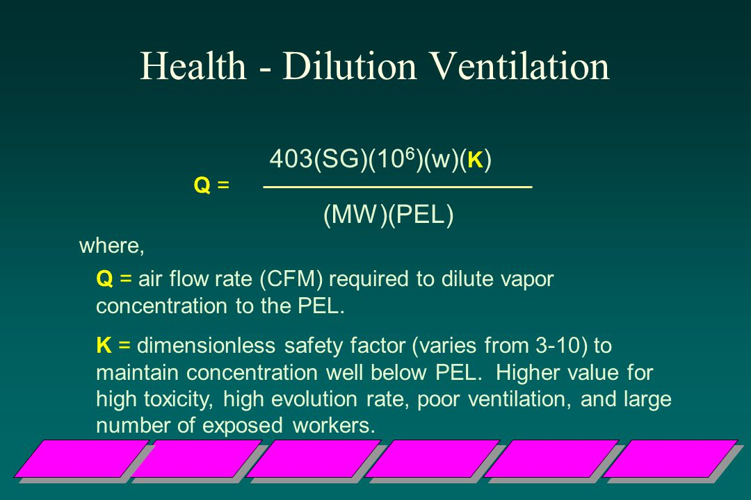 Health - Dilution Ventilation 403(SG)(10 6 )(w)( K ) (MW)(PEL) Q = where, Q = air flow rate (CFM) required to dilute vapor concentration to the PEL.