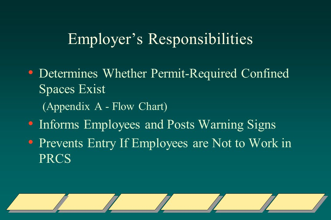 Employers Responsibilities Determines Whether Permit-Required Confined Spaces Exist (Appendix A - Flow Chart) Informs Employees and Posts Warning Signs Prevents Entry If Employees are Not to Work in PRCS