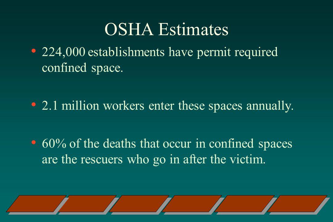 OSHA Estimates 224,000 establishments have permit required confined space.