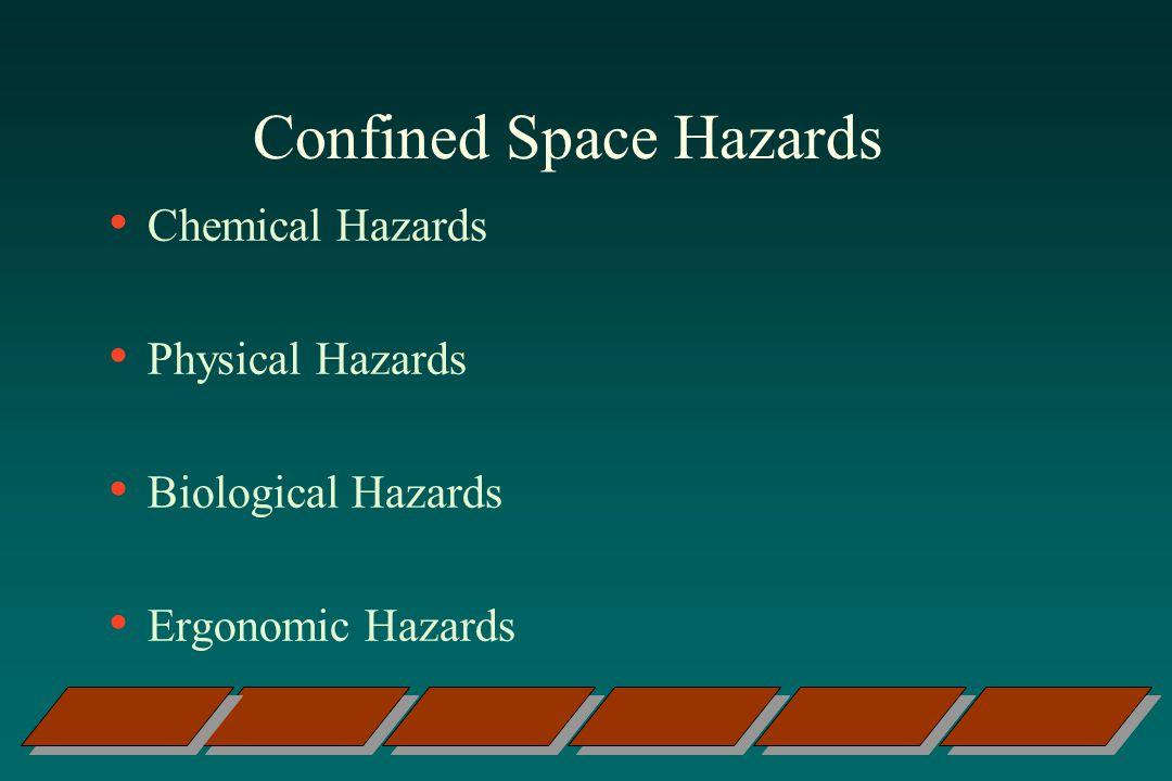 Confined Space Hazards Chemical Hazards Physical Hazards Biological Hazards Ergonomic Hazards
