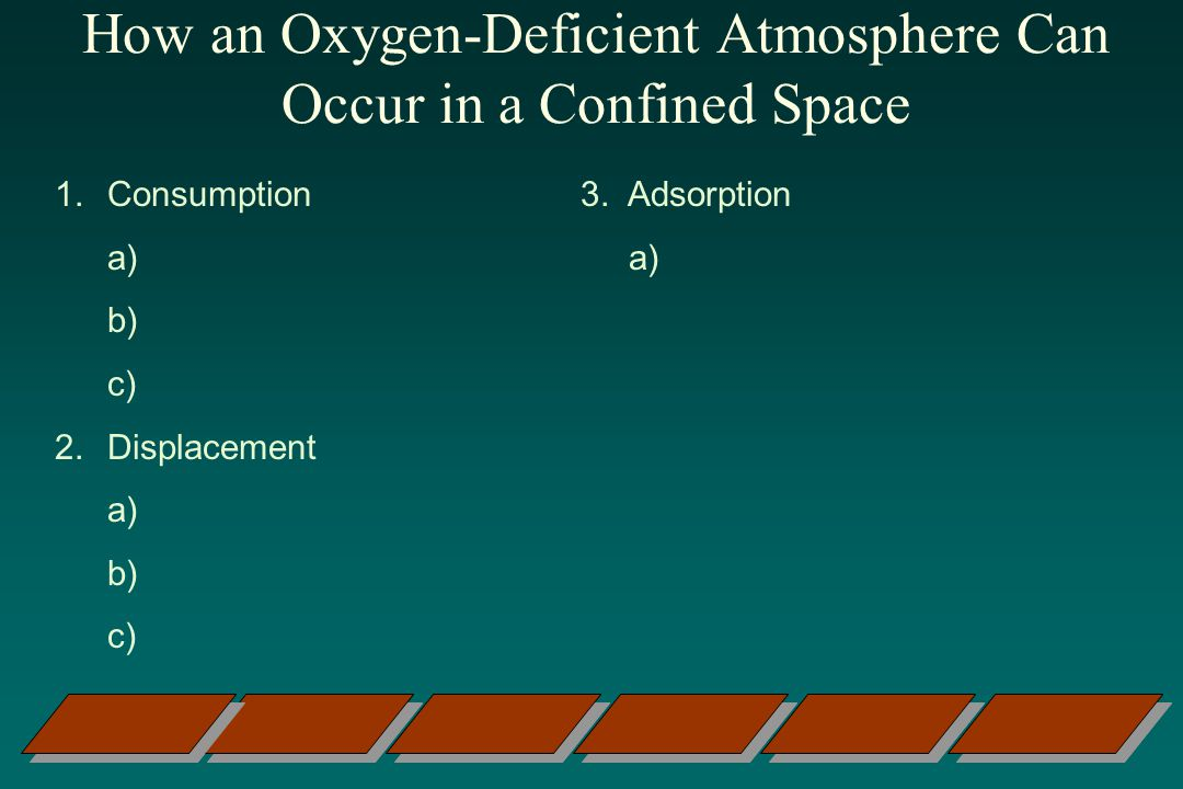 How an Oxygen-Deficient Atmosphere Can Occur in a Confined Space 1.Consumption 3.