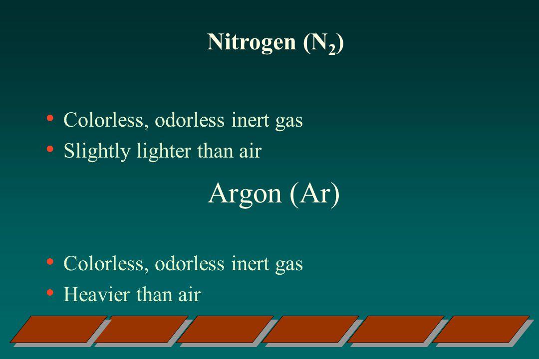 Argon (Ar) Colorless, odorless inert gas Slightly lighter than air Colorless, odorless inert gas Heavier than air Nitrogen (N 2 )