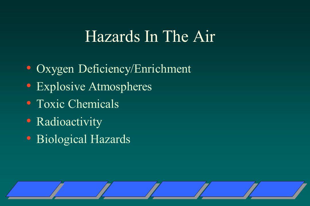 Hazards In The Air Oxygen Deficiency/Enrichment Explosive Atmospheres Toxic Chemicals Radioactivity Biological Hazards