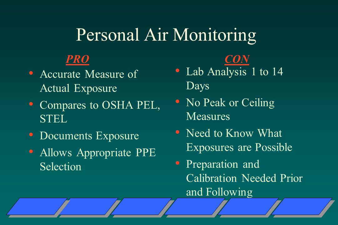 Personal Air Monitoring Accurate Measure of Actual Exposure Compares to OSHA PEL, STEL Documents Exposure Allows Appropriate PPE Selection Lab Analysis 1 to 14 Days No Peak or Ceiling Measures Need to Know What Exposures are Possible Preparation and Calibration Needed Prior and Following PROCON