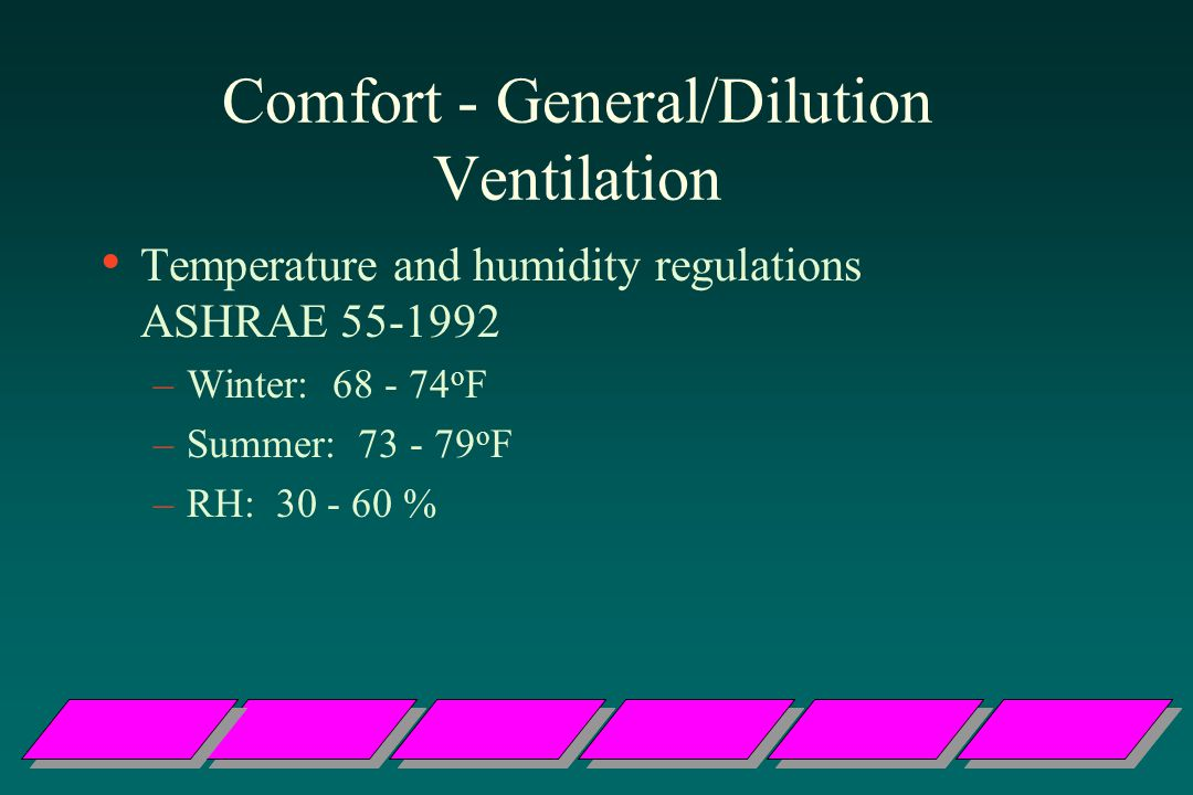 Comfort - General/Dilution Ventilation Temperature and humidity regulations ASHRAE 55-1992 –Winter: 68 - 74 o F –Summer: 73 - 79 o F –RH: 30 - 60 %