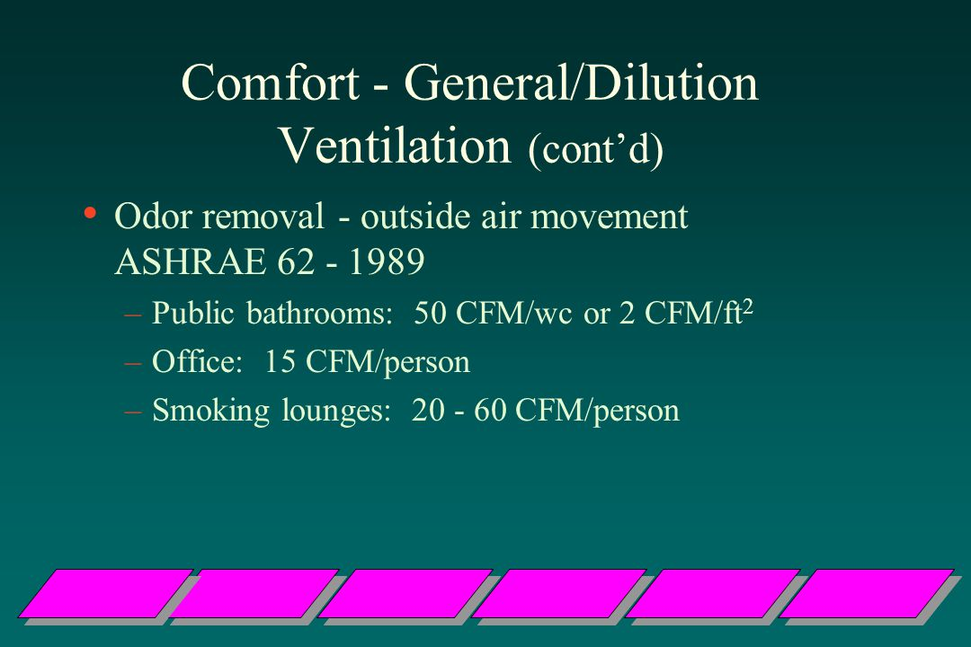 Comfort - General/Dilution Ventilation (contd) Odor removal - outside air movement ASHRAE 62 - 1989 –Public bathrooms: 50 CFM/wc or 2 CFM/ft 2 –Office: 15 CFM/person –Smoking lounges: 20 - 60 CFM/person