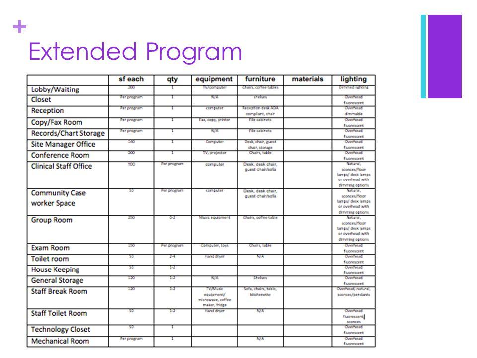 + Extended Program