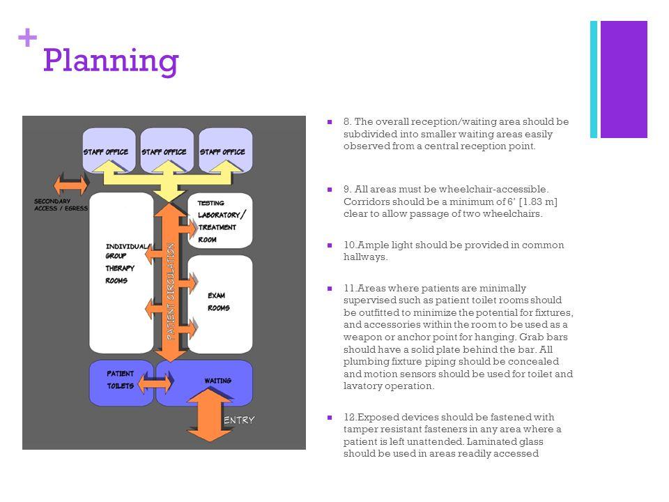 + Planning 8.