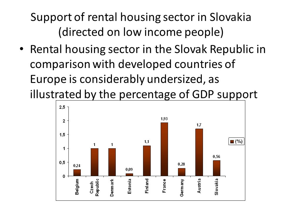Support of rental housing sector in Slovakia (directed on low income people) Rental housing sector in the Slovak Republic in comparison with developed countries of Europe is considerably undersized, as illustrated by the percentage of GDP support