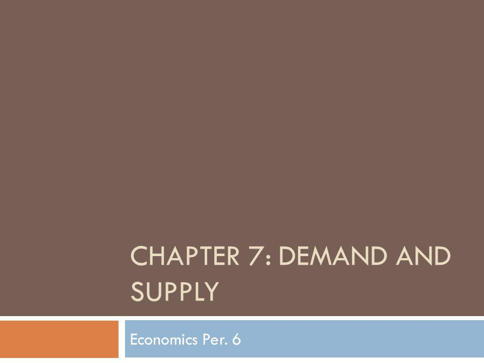 CHAPTER 7: DEMAND AND SUPPLY Economics Per. 6