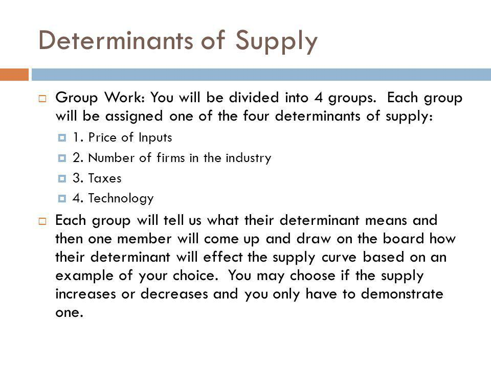 Determinants of Supply Group Work: You will be divided into 4 groups. Each group will be assigned one of the four determinants of supply: 1. Price of