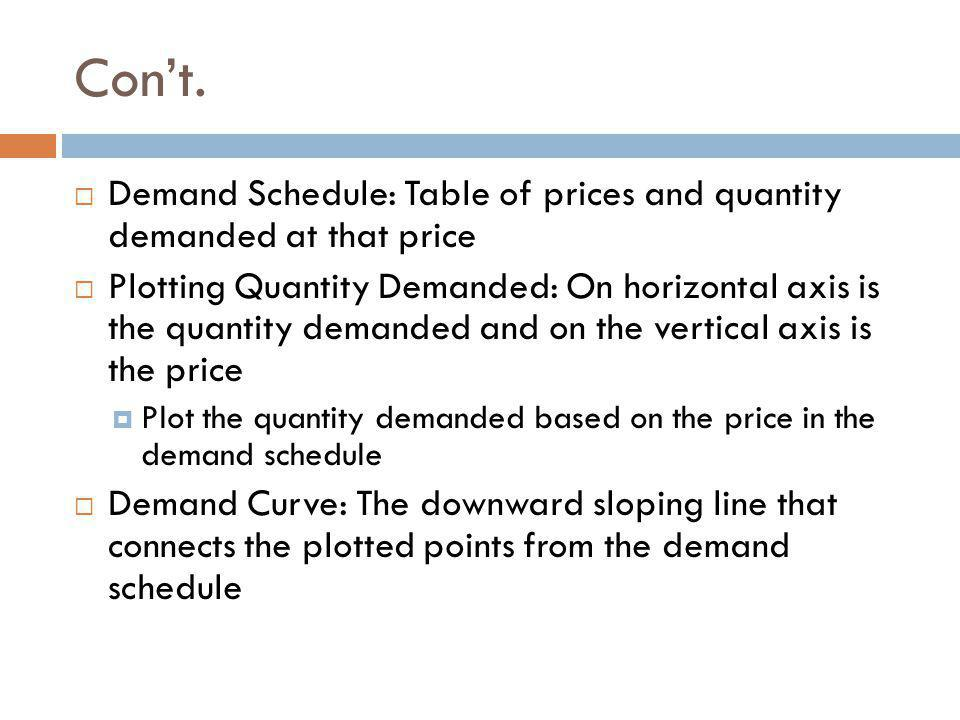 Cont. Demand Schedule: Table of prices and quantity demanded at that price Plotting Quantity Demanded: On horizontal axis is the quantity demanded and