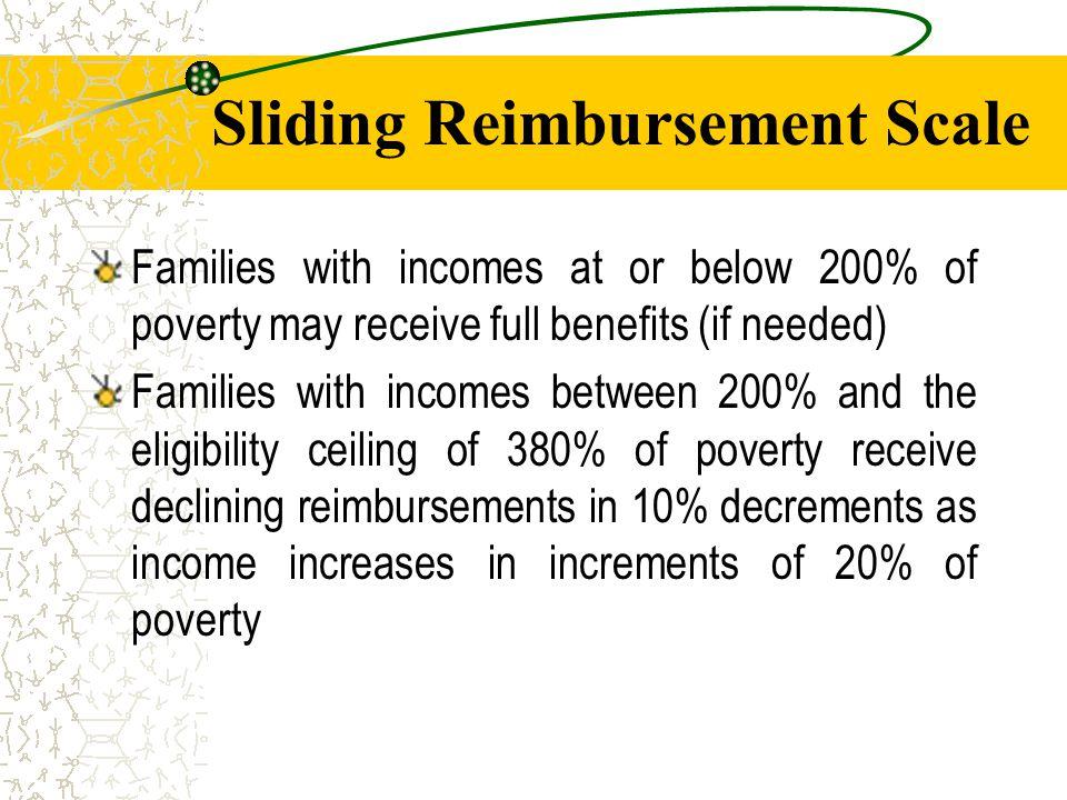 Examples of Sliding Reimbursements A family at income of 298% of poverty falls into the 50% reimbursement range.