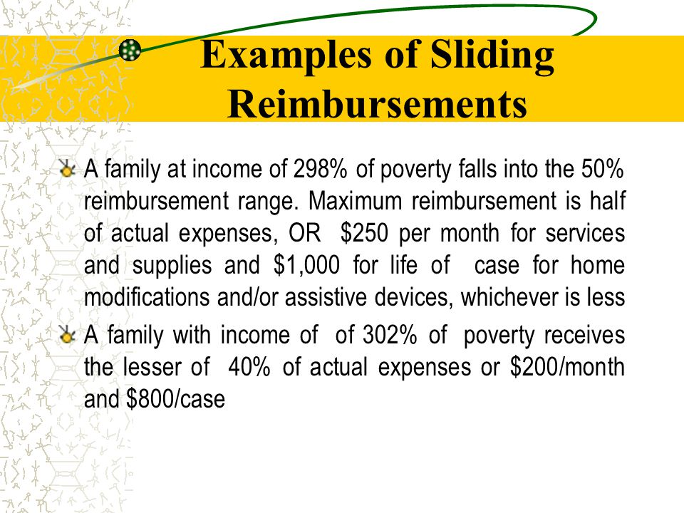 Examples of Sliding Reimbursements A family at income of 298% of poverty falls into the 50% reimbursement range.