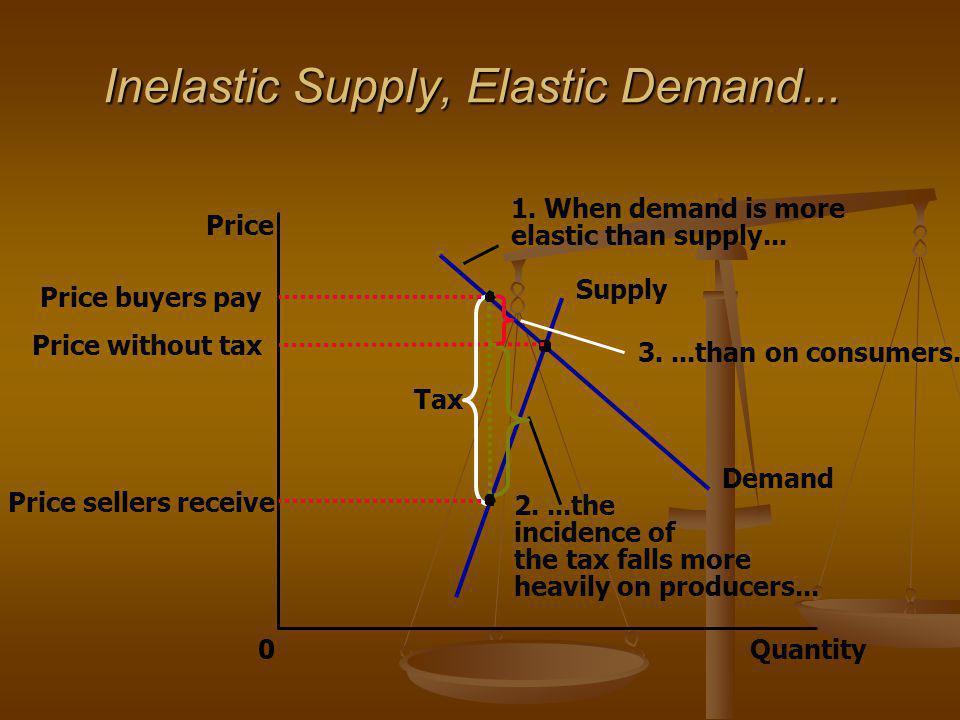 Inelastic Supply, Elastic Demand... Quantity0 Price Demand Supply Price without tax Tax 1. When demand is more elastic than supply... 2....the inciden