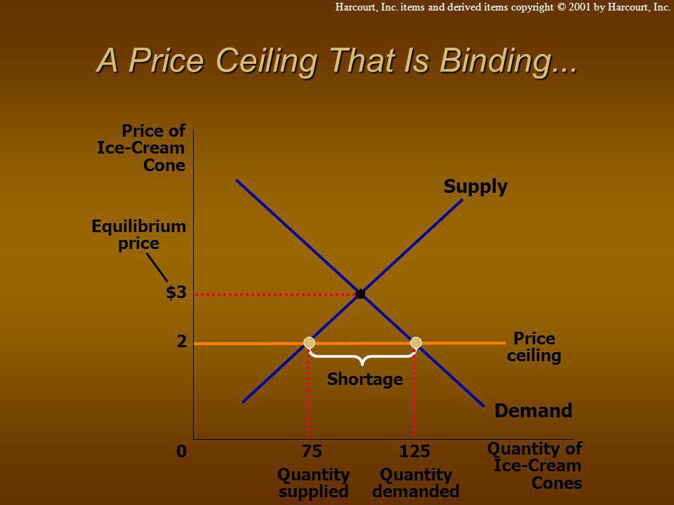 Effects of a Price Floor A binding price floor causes...