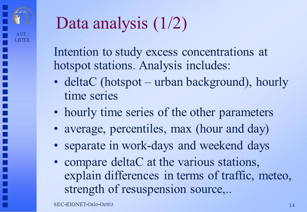 AUT / LHTEE 14 SEC-EIONET-Oslo-Oct03 Data analysis (1/2) Intention to study excess concentrations at hotspot stations.