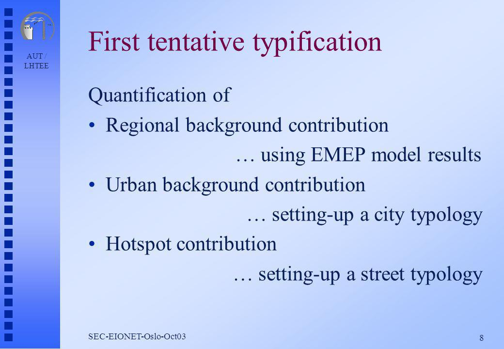 AUT / LHTEE 8 SEC-EIONET-Oslo-Oct03 First tentative typification Quantification of Regional background contribution … using EMEP model results Urban background contribution … setting-up a city typology Hotspot contribution … setting-up a street typology