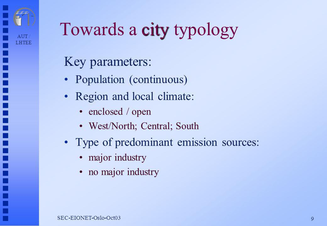 AUT / LHTEE 9 SEC-EIONET-Oslo-Oct03 city Towards a city typology Key parameters: Population (continuous) Region and local climate: enclosed / open West/North; Central; South Type of predominant emission sources: major industry no major industry