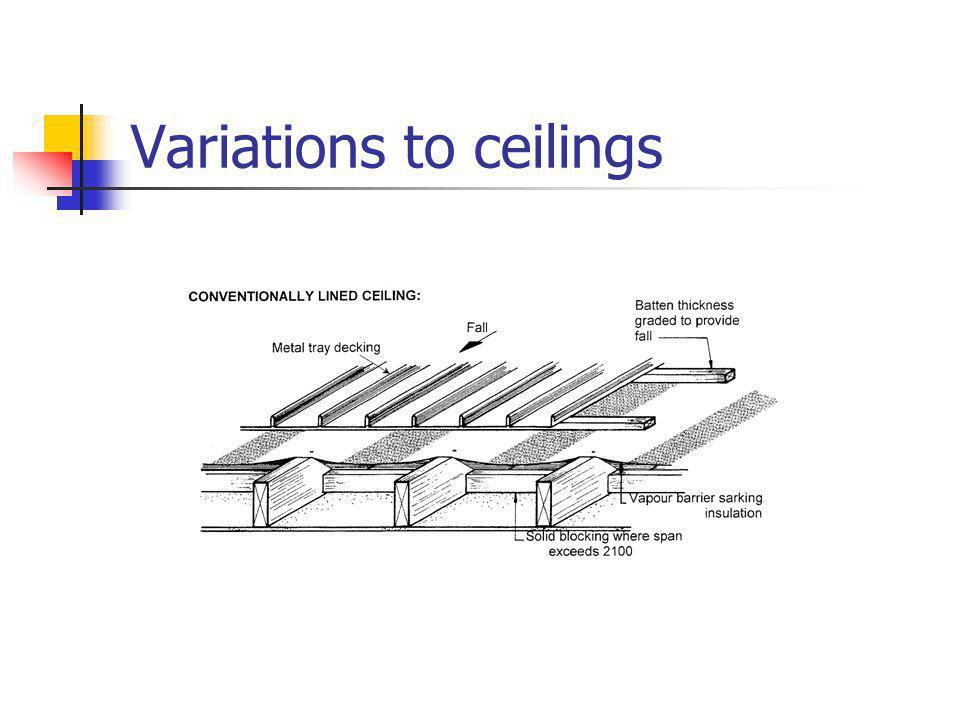 Variations to ceilings