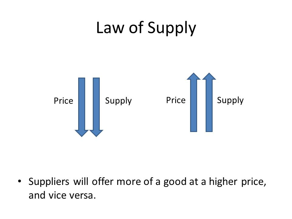 Impacts on Supply: Taxes Taxes impact supply levels Excise tax: tax on the production or sale of a good (often to discourage their supply)