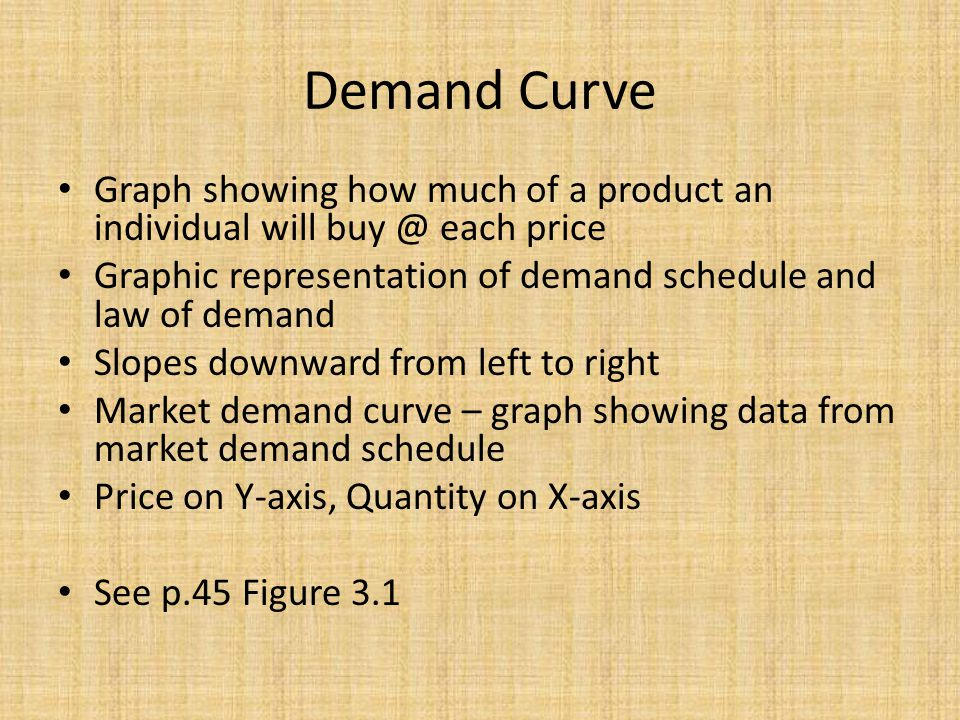 Graph showing how much of a product an individual will buy @ each price Graphic representation of demand schedule and law of demand Slopes downward fr