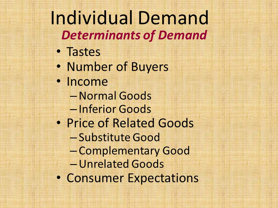 Individual Demand Tastes Number of Buyers Income – Normal Goods – Inferior Goods Price of Related Goods – Substitute Good – Complementary Good – Unrel