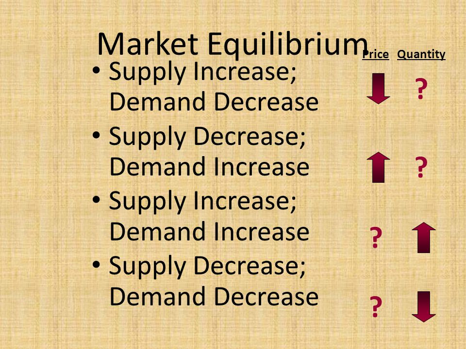 Supply Increase; Demand Decrease Supply Decrease; Demand Increase Supply Increase; Demand Increase Supply Decrease; Demand Decrease Market Equilibrium