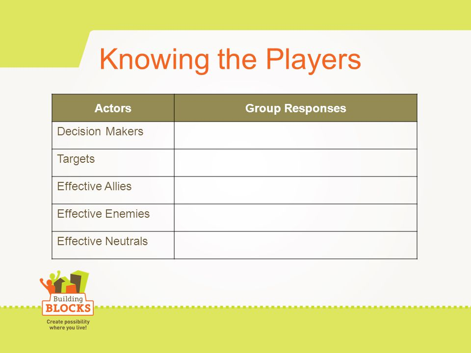 Knowing the Players ActorsGroup Responses Decision Makers Targets Effective Allies Effective Enemies Effective Neutrals