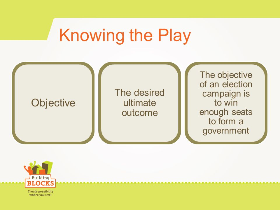 Knowing the Play The objective of an election campaign is to win enough seats to form a government The desired ultimate outcome Objective