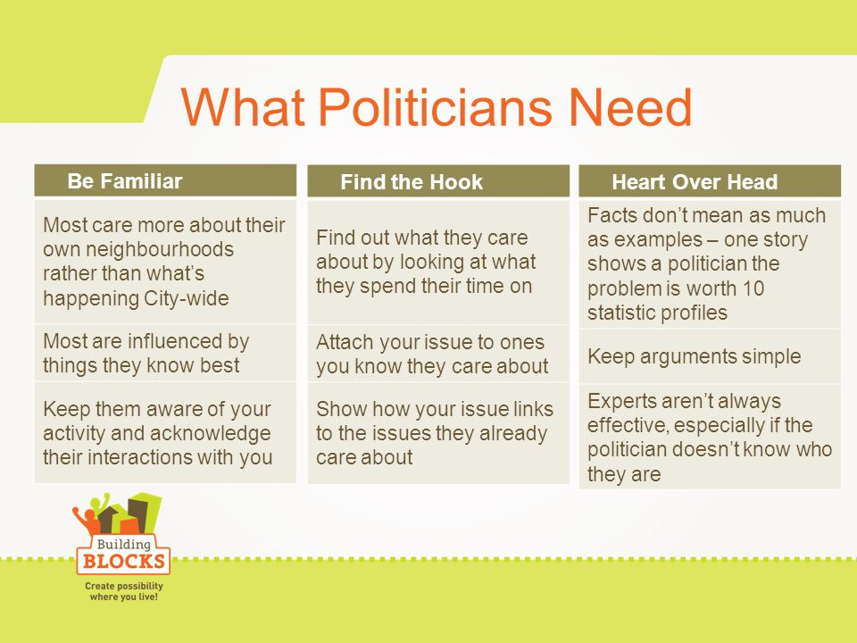 What Politicians Need Be Familiar Most care more about their own neighbourhoods rather than whats happening City-wide Most are influenced by things they know best Keep them aware of your activity and acknowledge their interactions with you Find the Hook Find out what they care about by looking at what they spend their time on Attach your issue to ones you know they care about Show how your issue links to the issues they already care about Heart Over Head Facts dont mean as much as examples – one story shows a politician the problem is worth 10 statistic profiles Keep arguments simple Experts arent always effective, especially if the politician doesnt know who they are