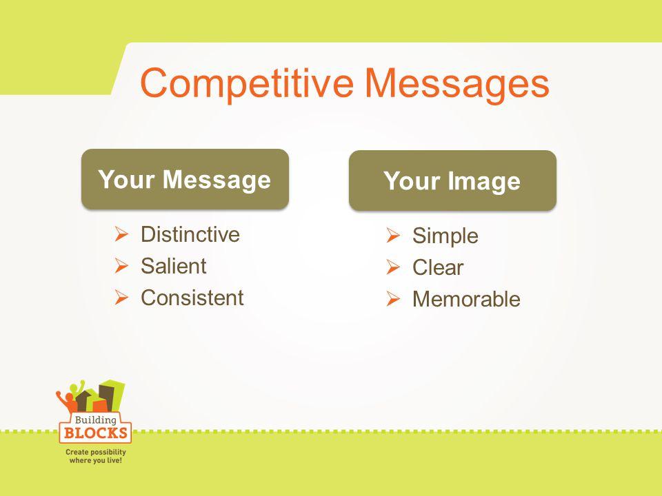 Competitive Messages Distinctive Salient Consistent Simple Clear Memorable Your Message Your Image